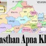 """Rajasthan Apna khata""""Bhu naksha""""Land Record""""Jamabandi Khasra"""